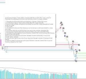 Smart_volume_analysis_trading_